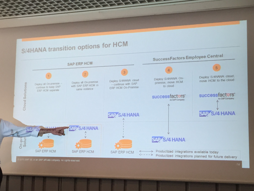 S/4 HANA and SAP HR / SF integrations
